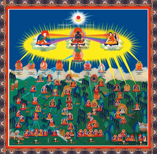 佛教簡介傳承皈依境